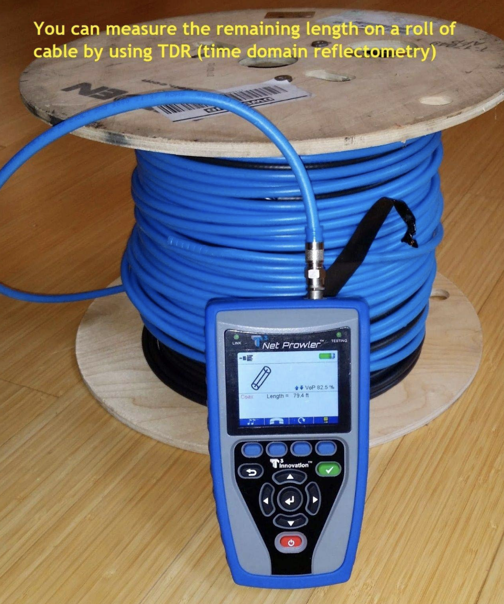 Measure Cable on a Roll